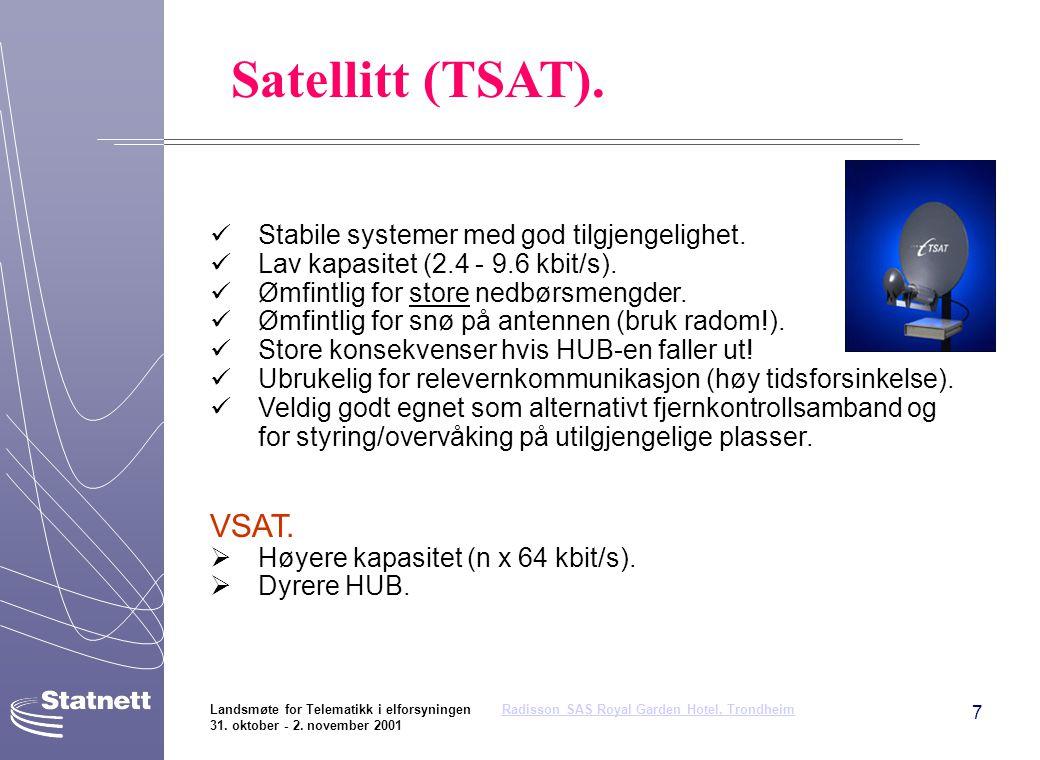 7 Landsmøte for Telematikk i elforsyningen Radisson SAS Royal Garden Hotel, Trondheim 31. oktober - 2. november 2001Radisson SAS Royal Garden Hotel, T