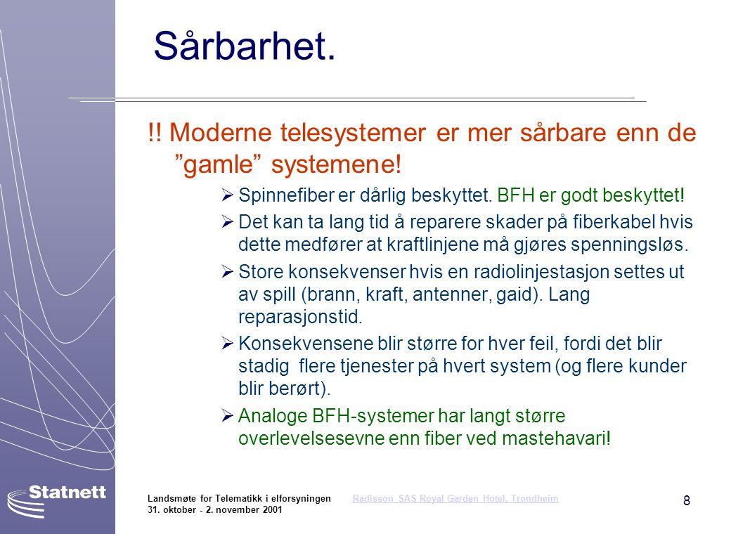 9 Landsmøte for Telematikk i elforsyningen Radisson SAS Royal Garden Hotel, Trondheim 31.