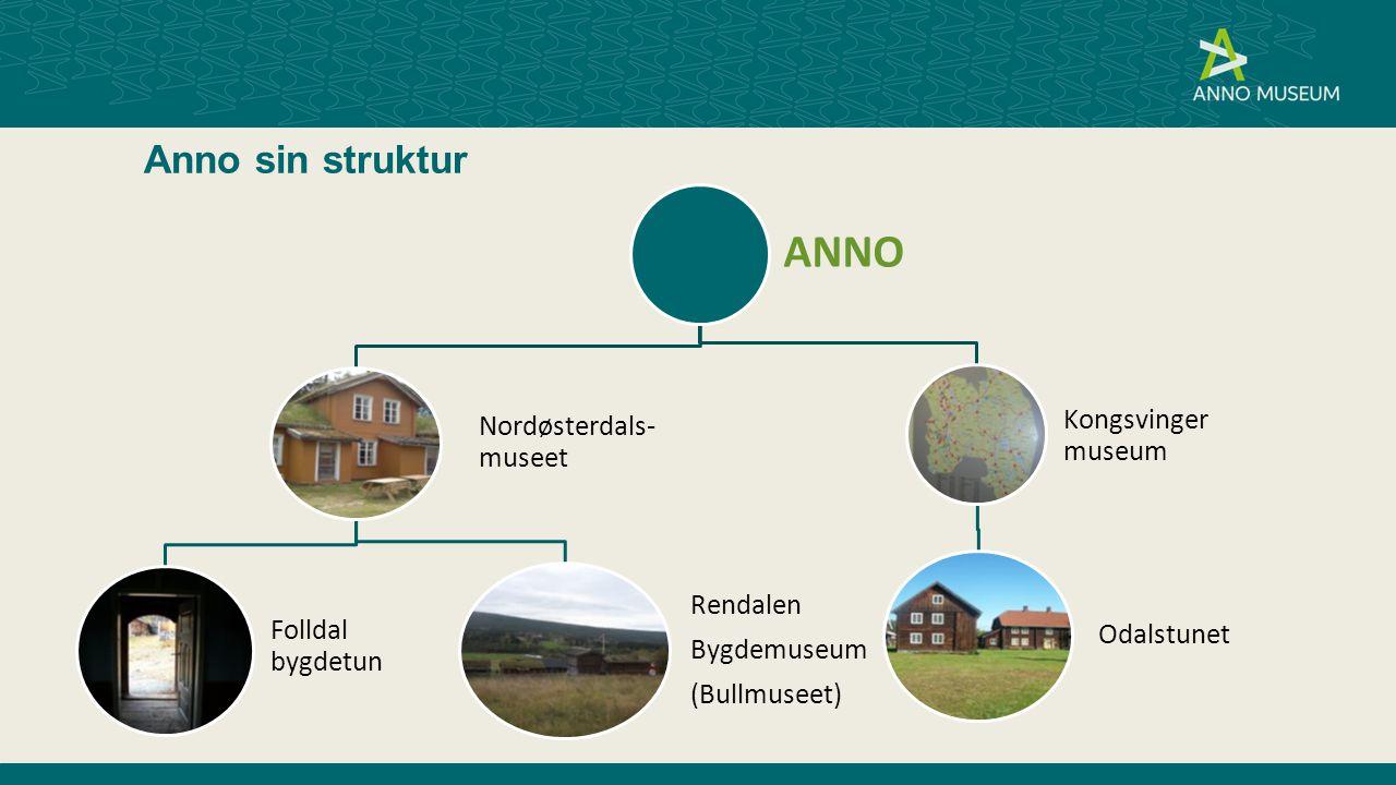Anno sin struktur ANNO Nordøsterdals- museet Folldal bygdetun Rendalen Bygdemuseum (Bullmuseet) Kongsvinger museum Odalstunet