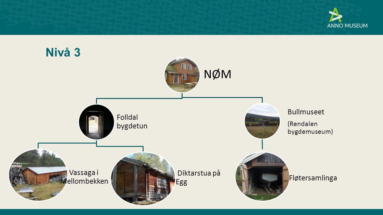 Nivå 3 NØM Folldal bygdetun Vassaga i Mellombekken Diktarstua på Egg Bullmuseet (Rendalen bygdemuseum) Fløtersamlinga