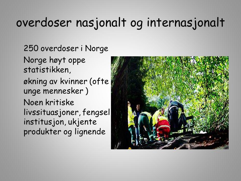 overdoser nasjonalt og internasjonalt 250 overdoser i Norge Norge høyt oppe statistikken, økning av kvinner (ofte unge mennesker ) Noen kritiske livss