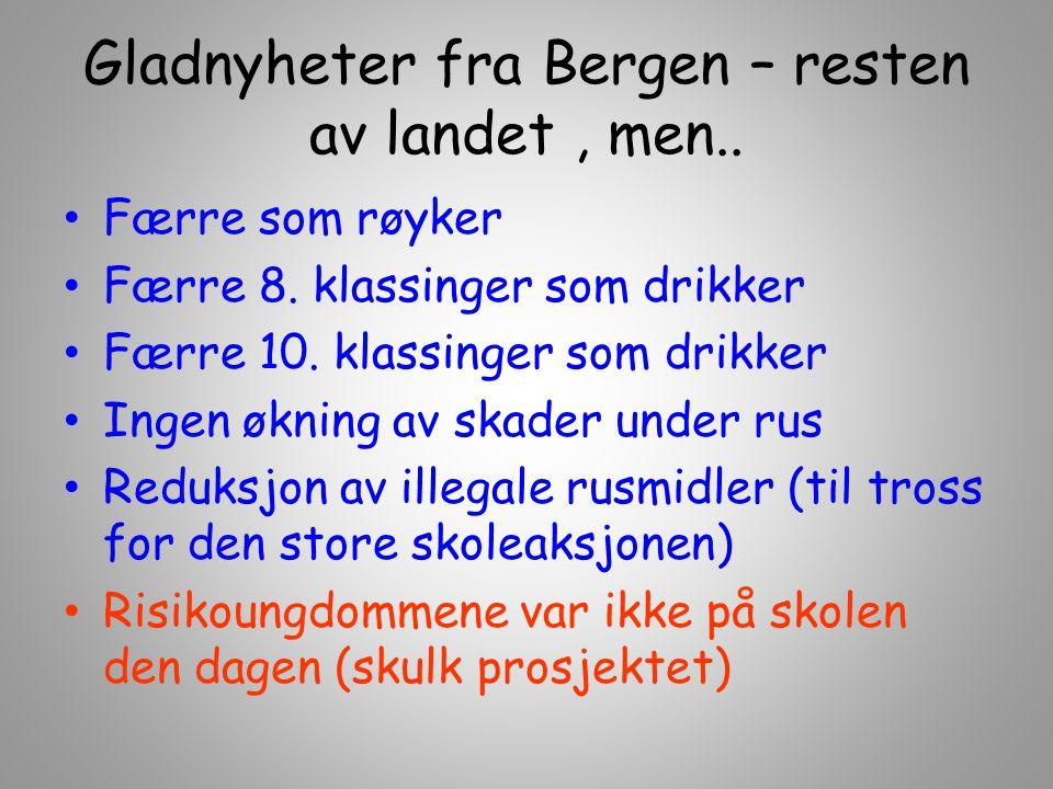 Gladnyheter fra Bergen – resten av landet, men.. Færre som røyker Færre 8. klassinger som drikker Færre 10. klassinger som drikker Ingen økning av ska