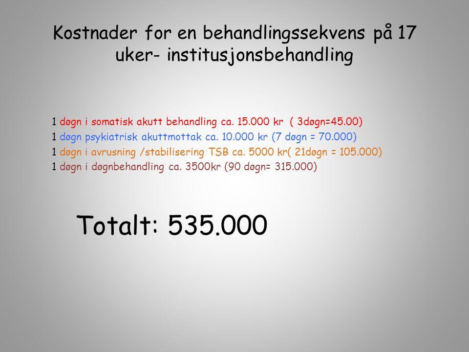 Kostnader for en behandlingssekvens på 17 uker- institusjonsbehandling 1 døgn i somatisk akutt behandling ca. 15.000 kr ( 3døgn=45.00) 1 døgn psykiatr