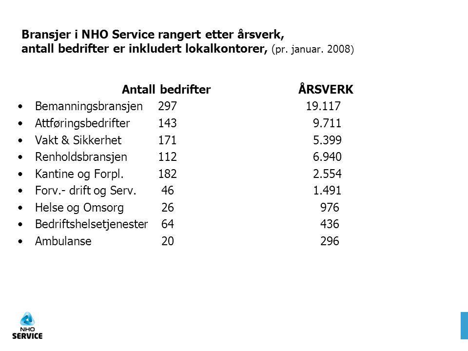Bransjer i NHO Service rangert etter årsverk, antall bedrifter er inkludert lokalkontorer, (pr. januar. 2008 ) Antall bedrifter ÅRSVERK Bemanningsbran