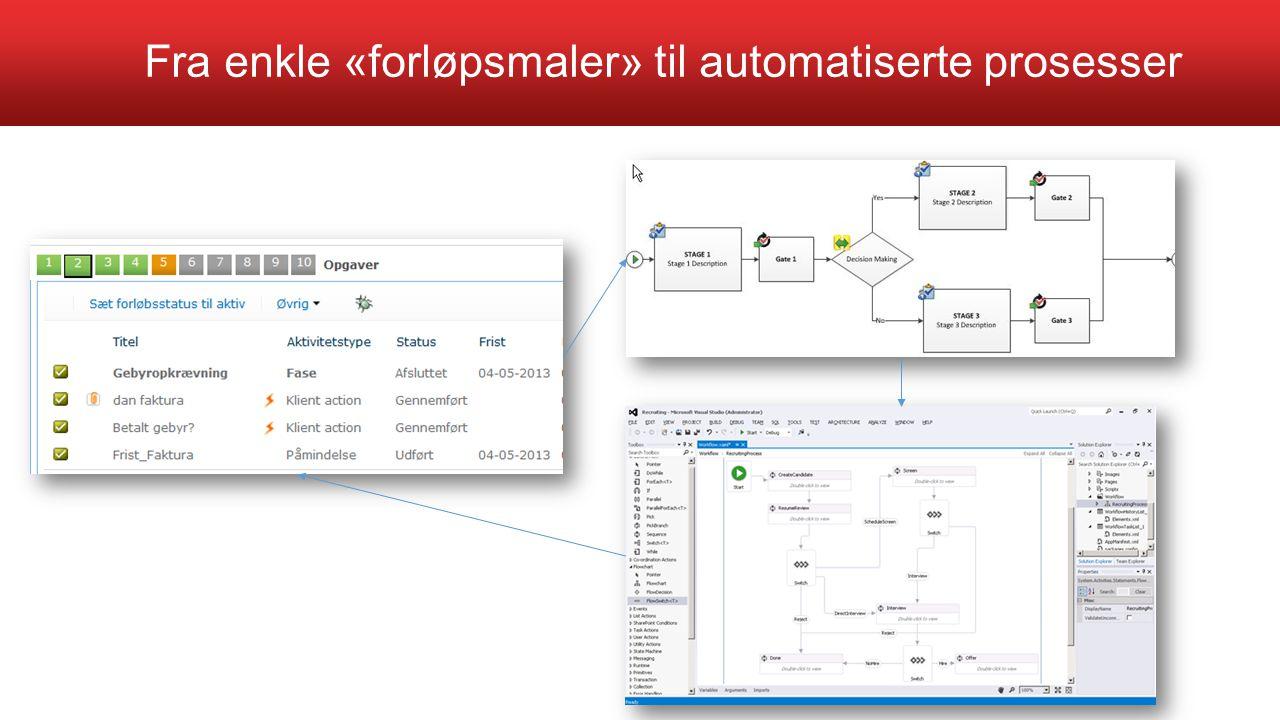 Fra enkle «forløpsmaler» til automatiserte prosesser