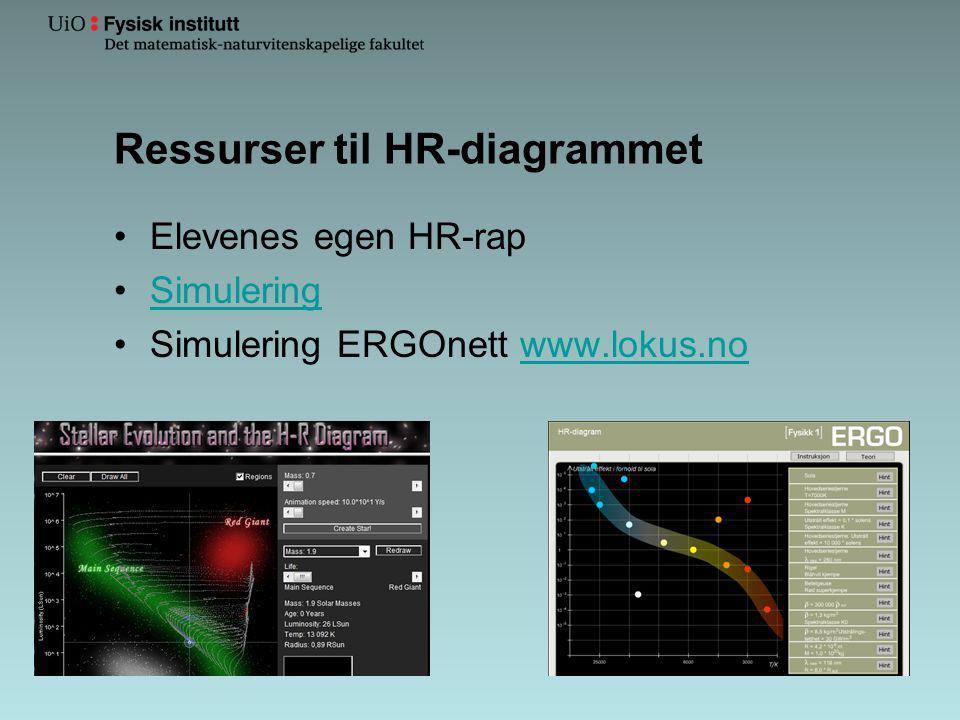 Ressurser til HR-diagrammet Elevenes egen HR-rap Simulering Simulering ERGOnett www.lokus.nowww.lokus.no