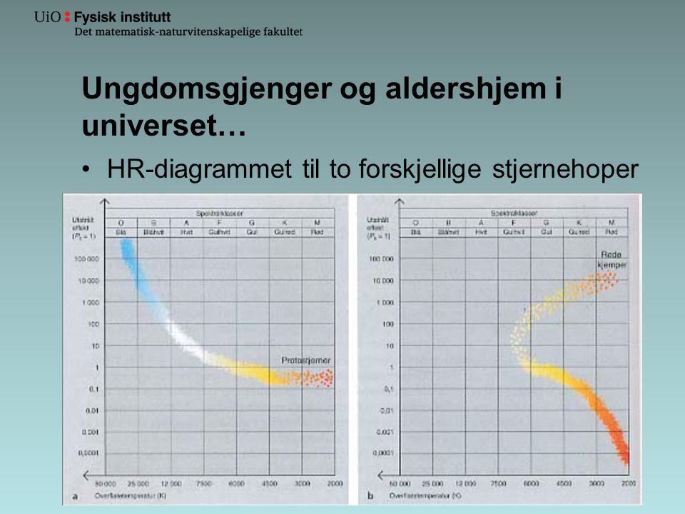 Ungdomsgjenger og aldershjem i universet… HR-diagrammet til to forskjellige stjernehoper