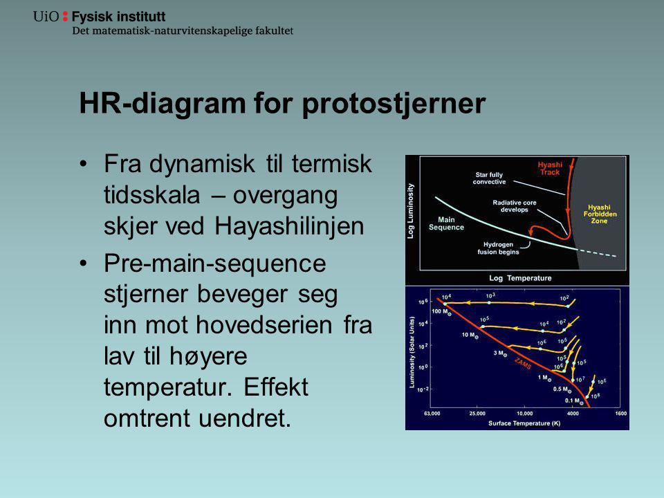 HR-diagram for protostjerner Fra dynamisk til termisk tidsskala – overgang skjer ved Hayashilinjen Pre-main-sequence stjerner beveger seg inn mot hove