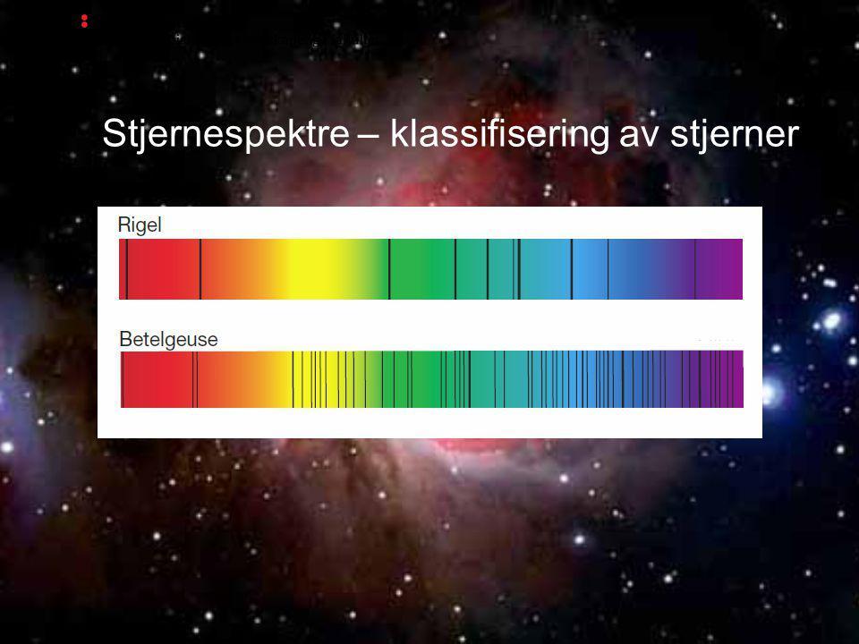 Stjernespektre – klassifisering av stjerner