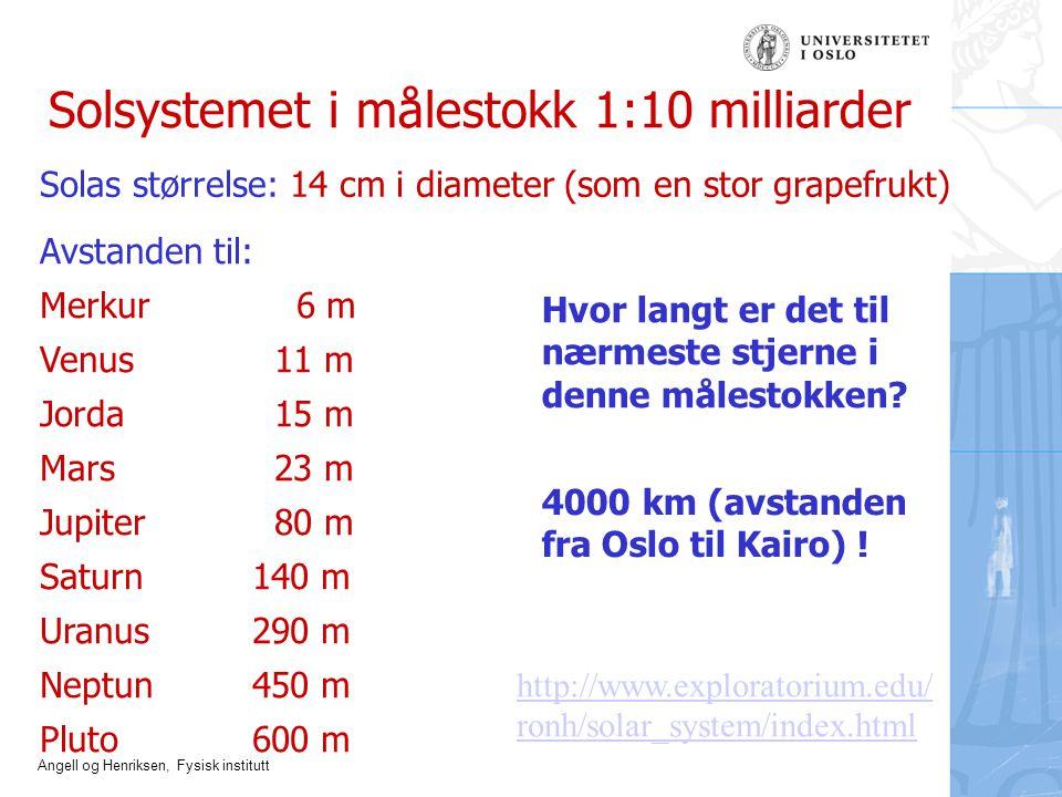 Angell og Henriksen, Fysisk institutt Solsystemet i målestokk 1:10 milliarder Solas størrelse: 14 cm i diameter (som en stor grapefrukt) Avstanden til