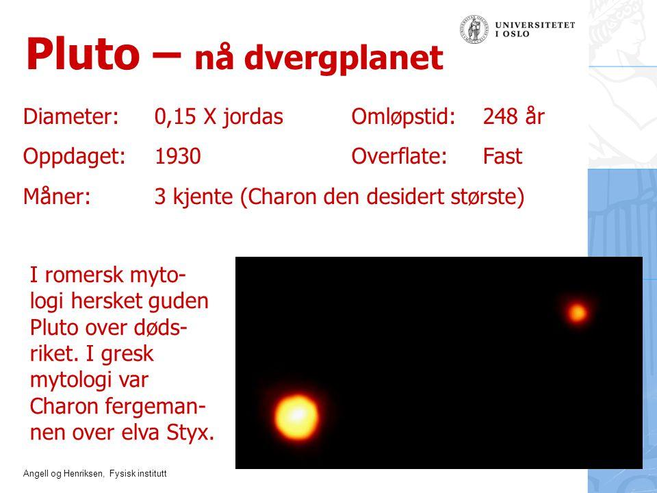 Angell og Henriksen, Fysisk institutt Pluto – nå dvergplanet Diameter:0,15 X jordasOmløpstid: 248 år Oppdaget: 1930 Overflate: Fast Måner: 3 kjente (C