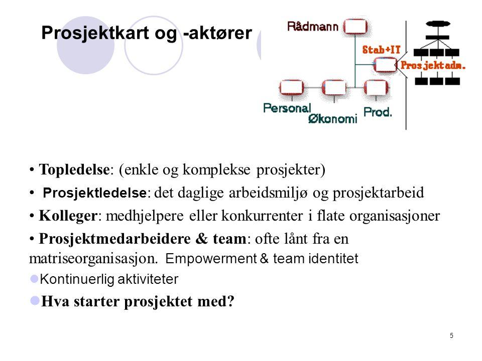 5 Prosjektkart og -aktører Topledelse: (enkle og komplekse prosjekter) Prosjektledelse : det daglige arbeidsmiljø og prosjektarbeid Kolleger: medhjelpere eller konkurrenter i flate organisasjoner Prosjektmedarbeidere & team: ofte lånt fra en matriseorganisasjon.