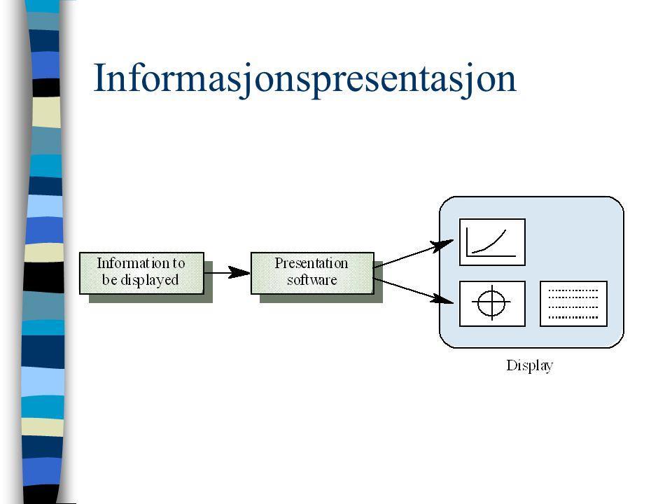 Informasjonspresentasjon