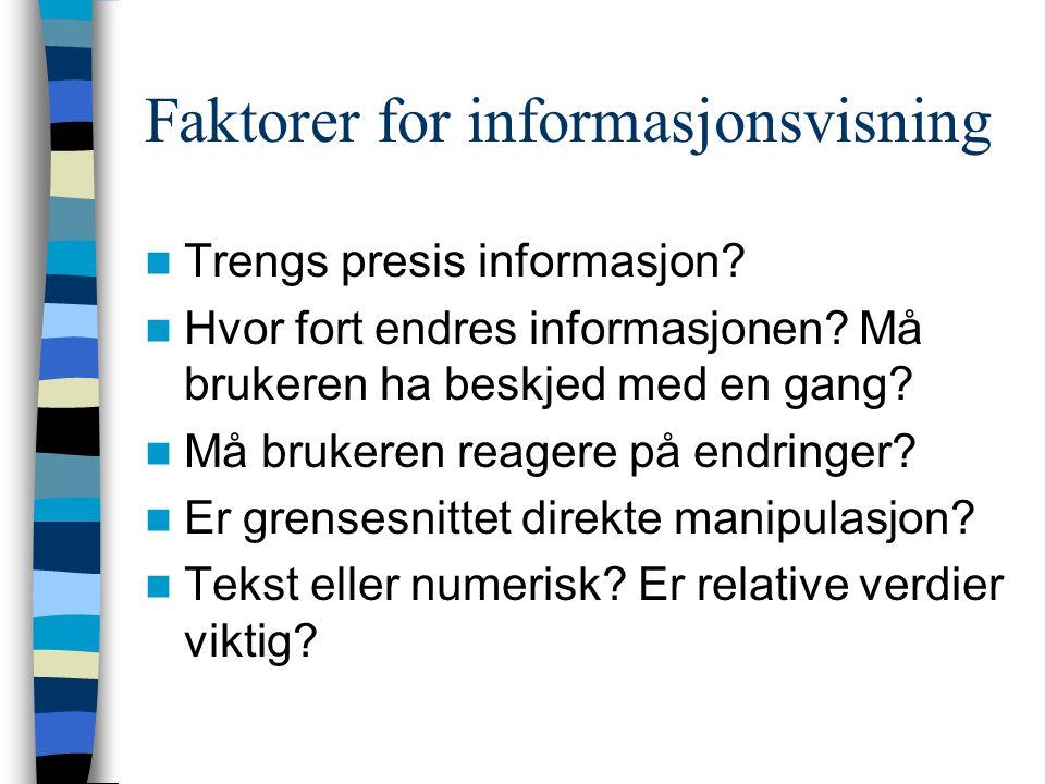 Faktorer for informasjonsvisning Trengs presis informasjon.