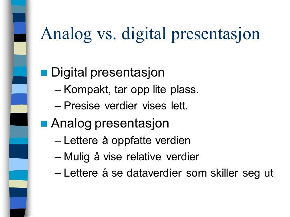 Analog vs. digital presentasjon Digital presentasjon –Kompakt, tar opp lite plass.