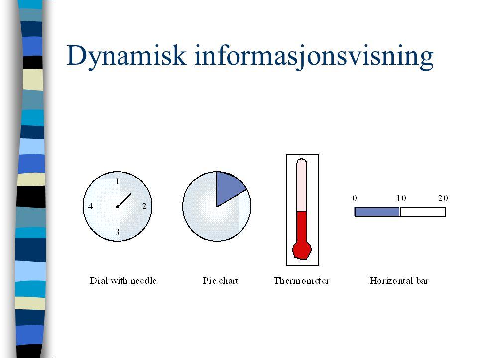 Dynamisk informasjonsvisning