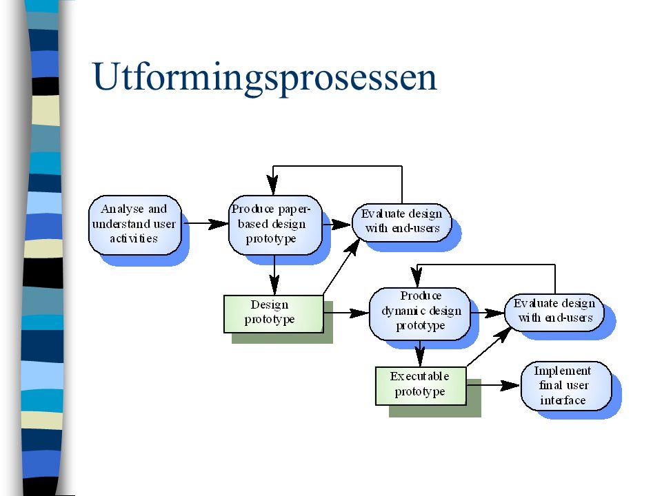 Utformingsprinsipper Utforming av brukergrensesnitt må ta hensyn til behovene, erfaringene og evnene til brukerne.