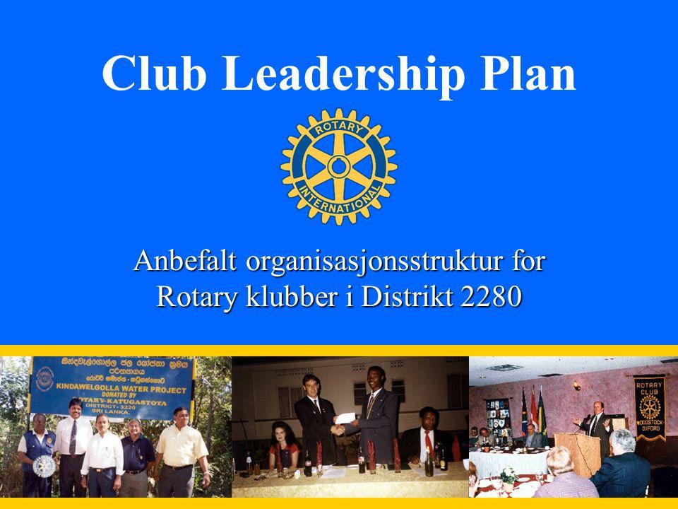 Lover for Rotaryklubber Ufravikelig og gjelder for alle klubber Formål Medlemskap Klassifikasjon Fremmøte Styre Medlemskapets varighet