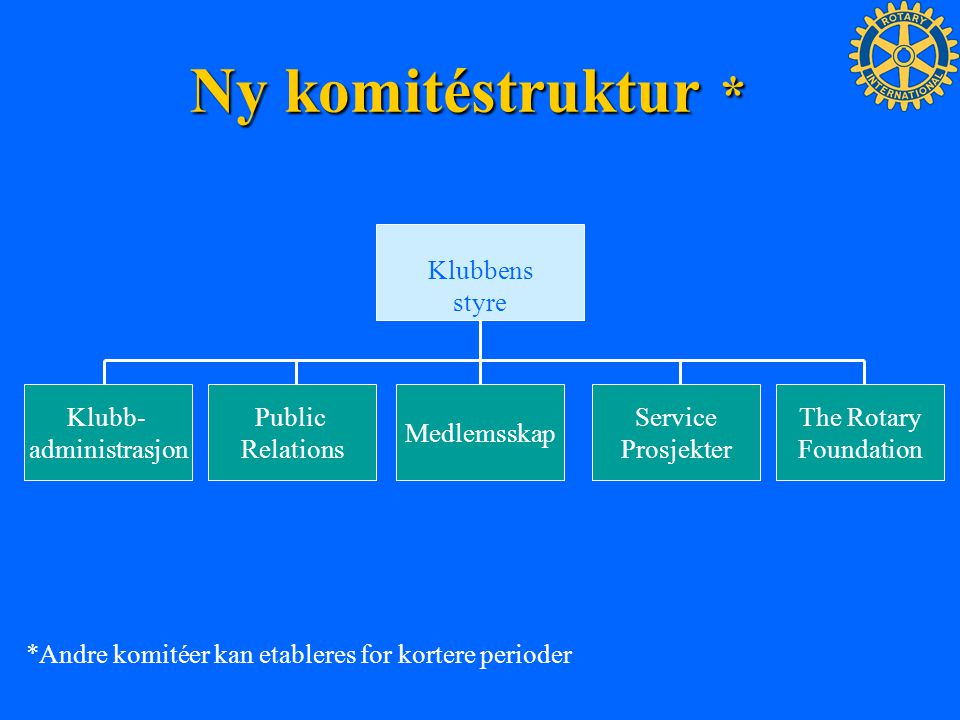 Effektive Rotaryklubber ?.