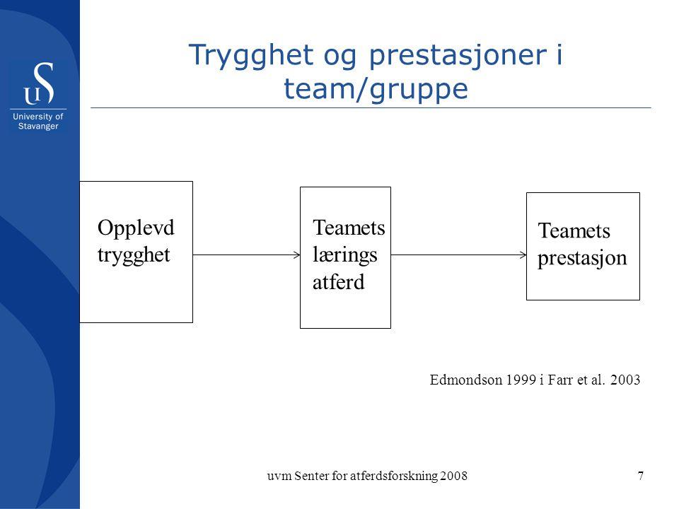 uvm Senter for atferdsforskning 20087 Trygghet og prestasjoner i team/gruppe Opplevd trygghet Teamets lærings atferd Edmondson 1999 i Farr et al.