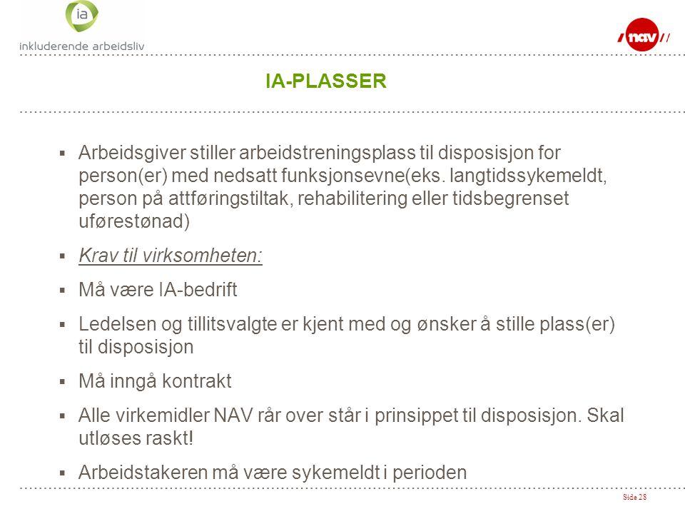 Side 28 IA-PLASSER  Arbeidsgiver stiller arbeidstreningsplass til disposisjon for person(er) med nedsatt funksjonsevne(eks. langtidssykemeldt, person