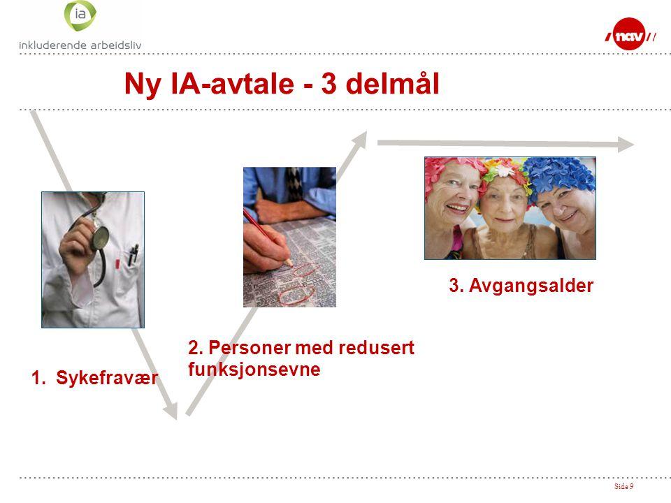 Side 9 Ny IA-avtale - 3 delmål 1.Sykefravær 2. Personer med redusert funksjonsevne 3. Avgangsalder