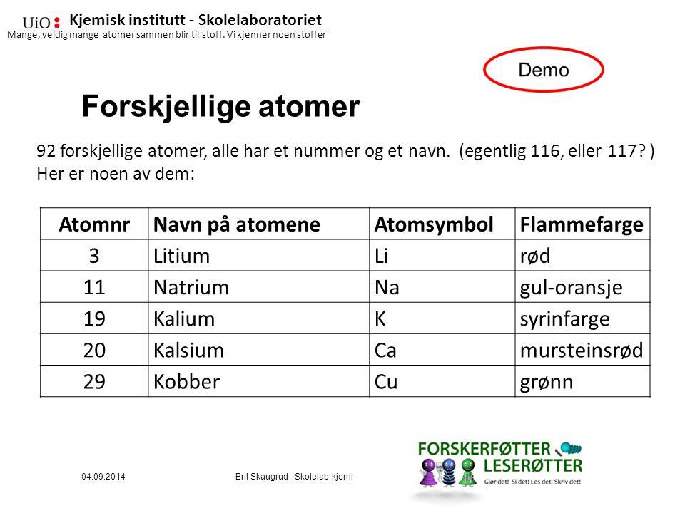 Kjemisk institutt - Skolelaboratoriet Forskjellige atomer AtomnrNavn på atomeneAtomsymbolFlammefarge 3LitiumLirød 11NatriumNagul-oransje 19KaliumKsyrinfarge 20KalsiumCamursteinsrød 29KobberCugrønn 92 forskjellige atomer, alle har et nummer og et navn.