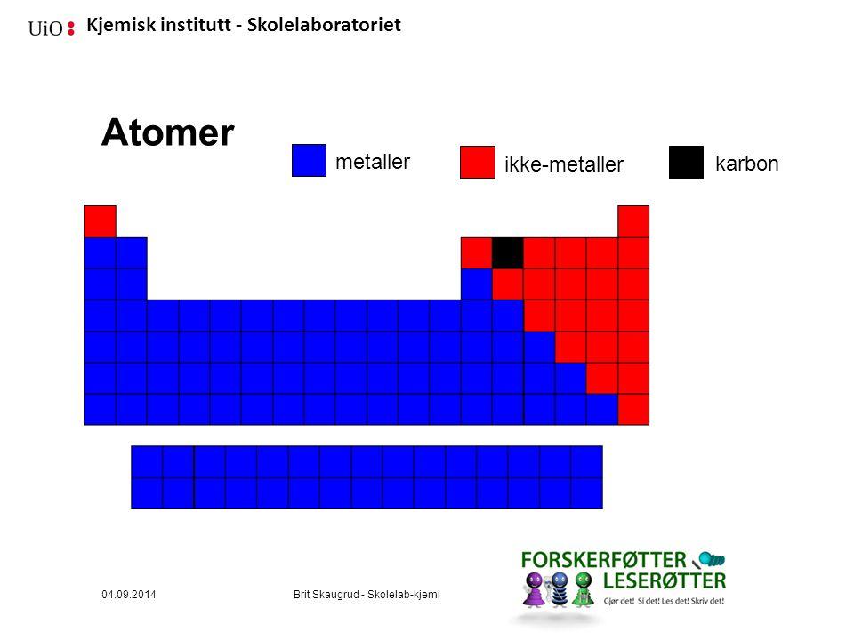 Kjemisk institutt - Skolelaboratoriet Atomer metaller ikke-metaller karbon 04.09.2014Brit Skaugrud - Skolelab-kjemi