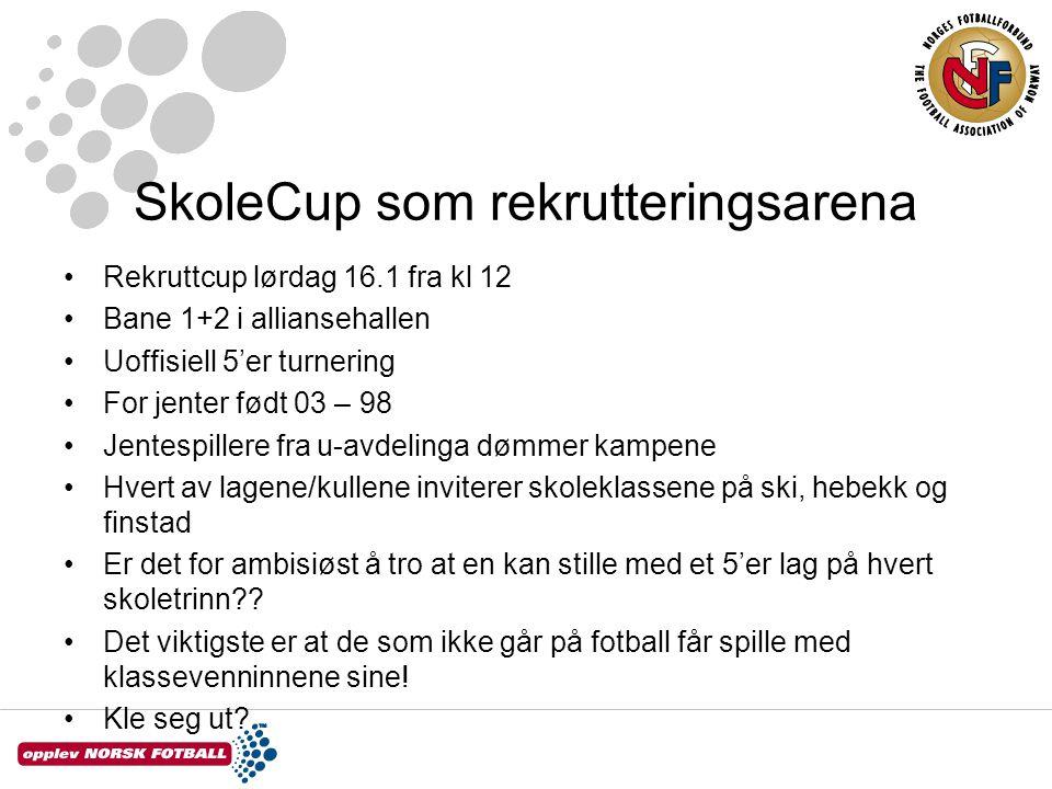 Ingvild Isaksen -Klubber; Drøbak/frogn, Kolbotn -Spilte for A-landslaget sist i EM Hva var viktig for Ingvild som barn og ungdom i fotballen.
