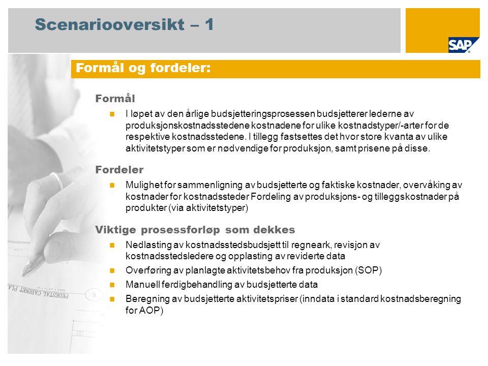 Scenariooversikt – 2 Obligatorisk SAP enhancement package 4 for SAP ERP 6.0 Brukerroller involvert i prosessforløp Kostnadscontroller Kostnadsstedsleder SAP-applikasjoner som kreves:
