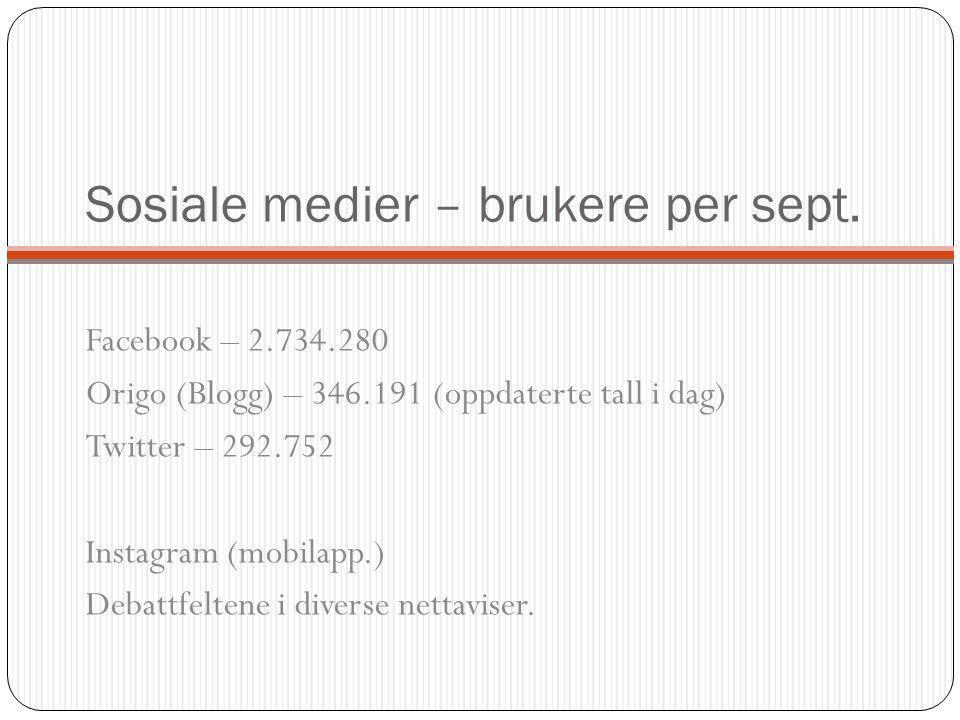 Sosiale medier – brukere per sept. Facebook – 2.734.280 Origo (Blogg) – 346.191 (oppdaterte tall i dag) Twitter – 292.752 Instagram (mobilapp.) Debatt