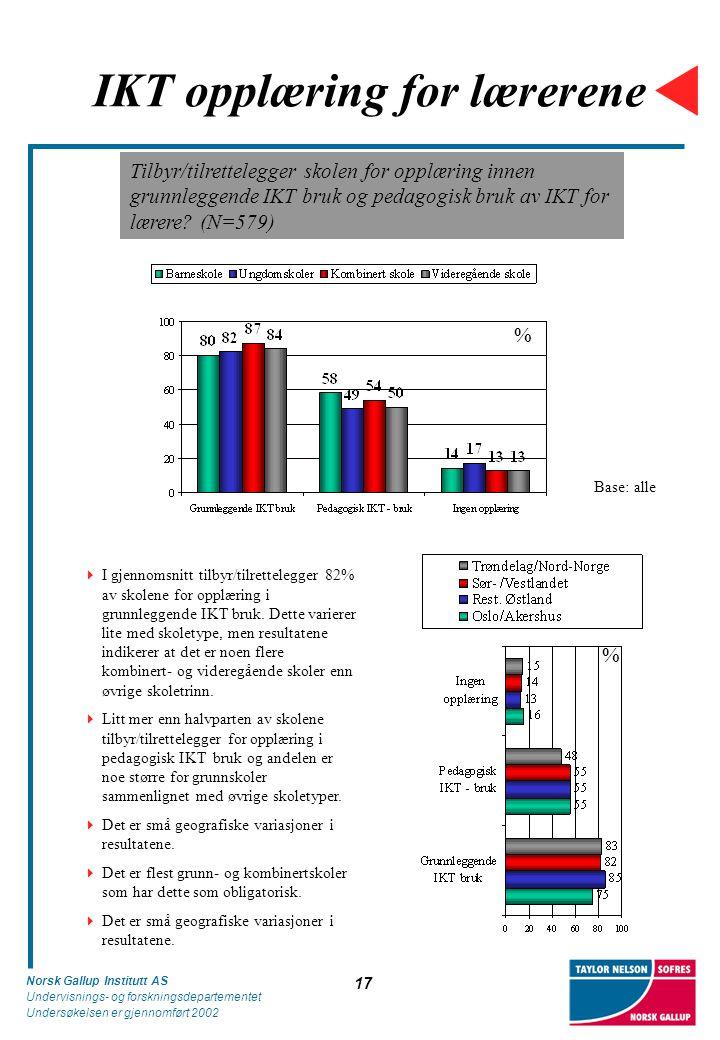 Norsk Gallup Institutt AS Undervisnings- og forskningsdepartementet Undersøkelsen er gjennomført 2002 17 IKT opplæring for lærerene %  I gjennomsnitt
