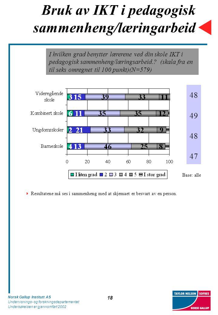 Norsk Gallup Institutt AS Undervisnings- og forskningsdepartementet Undersøkelsen er gjennomført 2002 18 Bruk av IKT i pedagogisk sammenheng/læringarbeid I hvilken grad benytter lærerene ved din skole IKT i pedagogisk sammenheng/læringsarbeid..