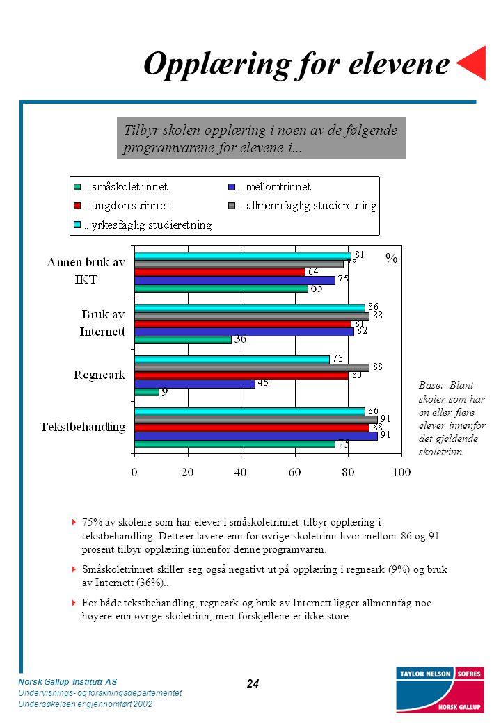 Norsk Gallup Institutt AS Undervisnings- og forskningsdepartementet Undersøkelsen er gjennomført 2002 24 Opplæring for elevene Tilbyr skolen opplæring