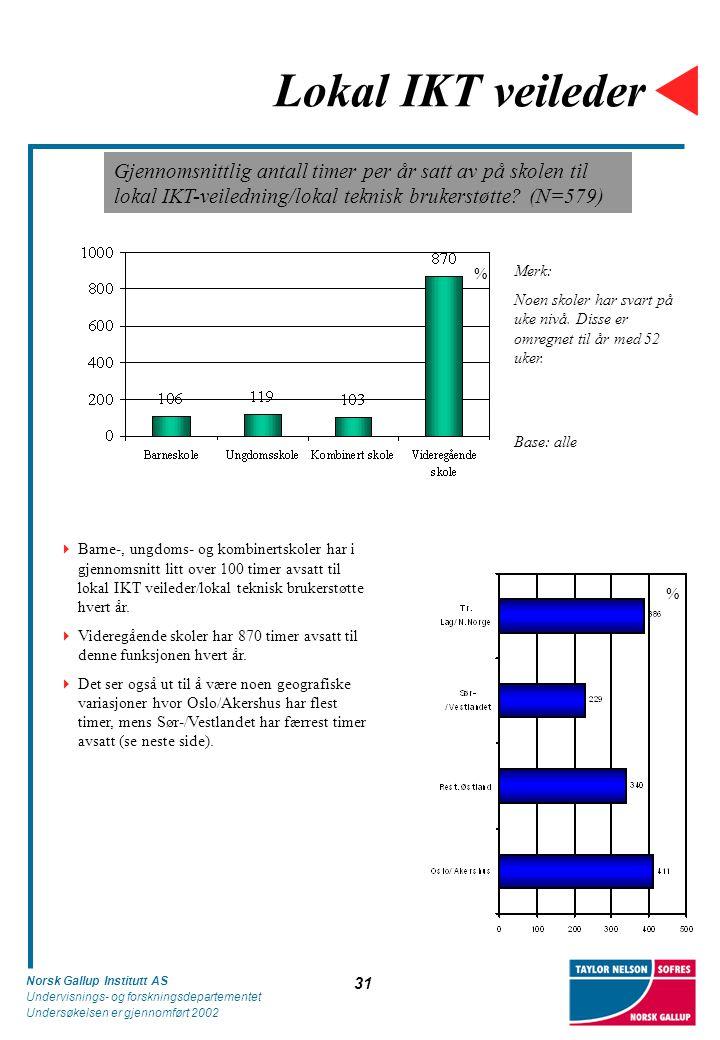 Norsk Gallup Institutt AS Undervisnings- og forskningsdepartementet Undersøkelsen er gjennomført 2002 31 Lokal IKT veileder Gjennomsnittlig antall tim
