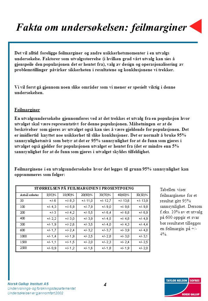 Norsk Gallup Institutt AS Undervisnings- og forskningsdepartementet Undersøkelsen er gjennomført 2002 4 Fakta om undersøkelsen: feilmarginer Det vil alltid foreligge feilmarginer og andre usikkerhetsmomenter i en utvalgs undersøkelse.
