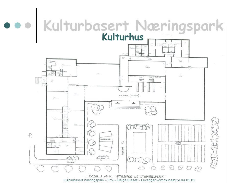 Kulturbasert næringspark – Frol – Helge Dieset – Levanger kommunestyre 04.05.05 Kulturbasert Næringspark Kulturhus