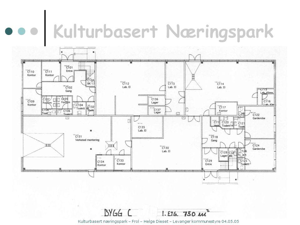 Kulturbasert næringspark – Frol – Helge Dieset – Levanger kommunestyre 04.05.05 Kulturbasert Næringspark
