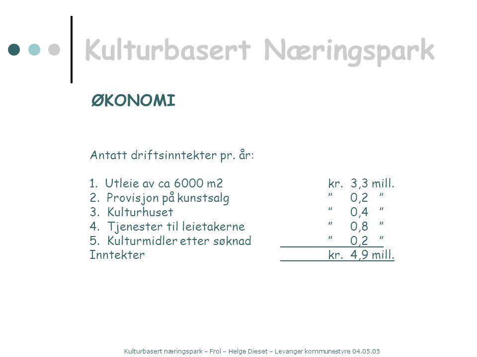 Kulturbasert næringspark – Frol – Helge Dieset – Levanger kommunestyre 04.05.05 Kulturbasert Næringspark ØKONOMI Antatt driftsinntekter pr.