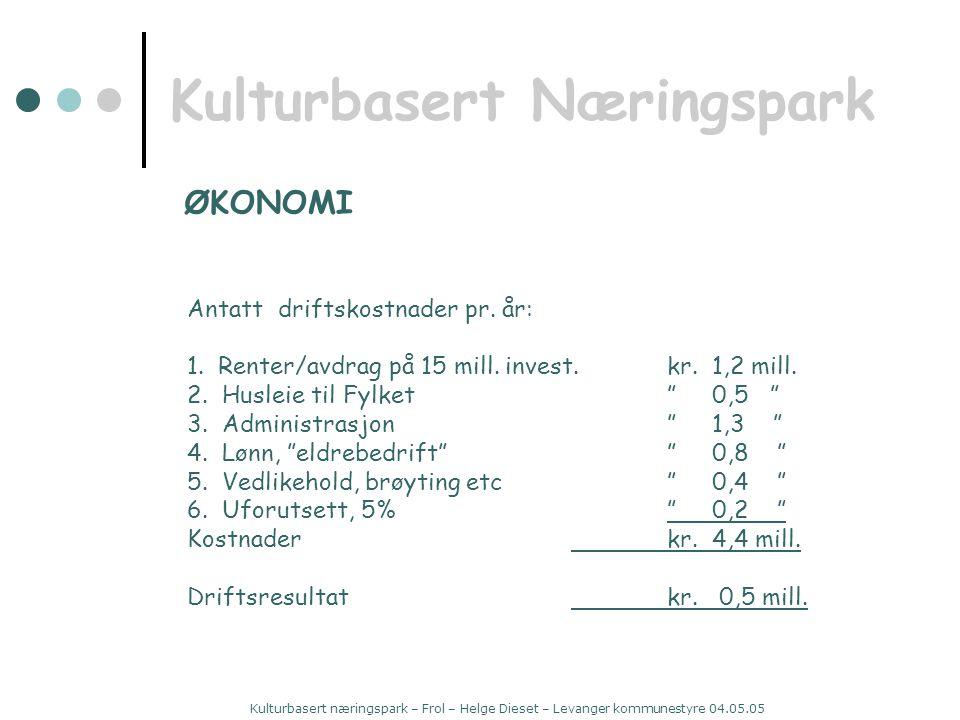 Kulturbasert næringspark – Frol – Helge Dieset – Levanger kommunestyre 04.05.05 Kulturbasert Næringspark ØKONOMI Antatt driftskostnader pr.