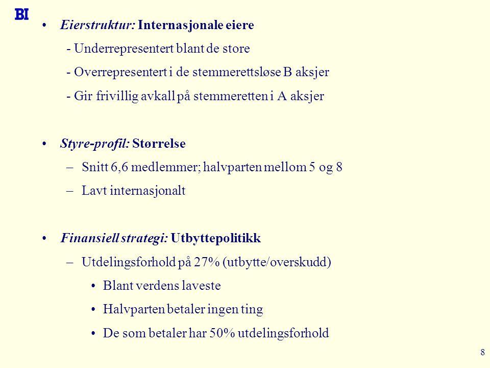 8 Eierstruktur: Internasjonale eiere - Underrepresentert blant de store - Overrepresentert i de stemmerettsløse B aksjer - Gir frivillig avkall på ste