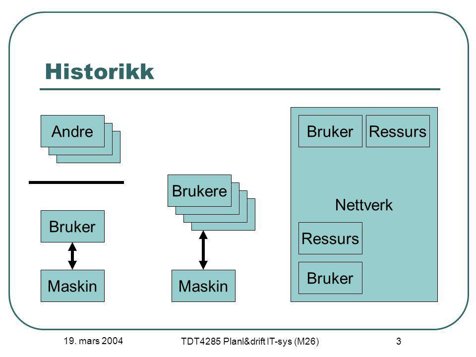19. mars 2004 TDT4285 Planl&drift IT-sys (M26) 3 Nettverk Historikk Bruker Maskin Andre Brukere Maskin Bruker Ressurs