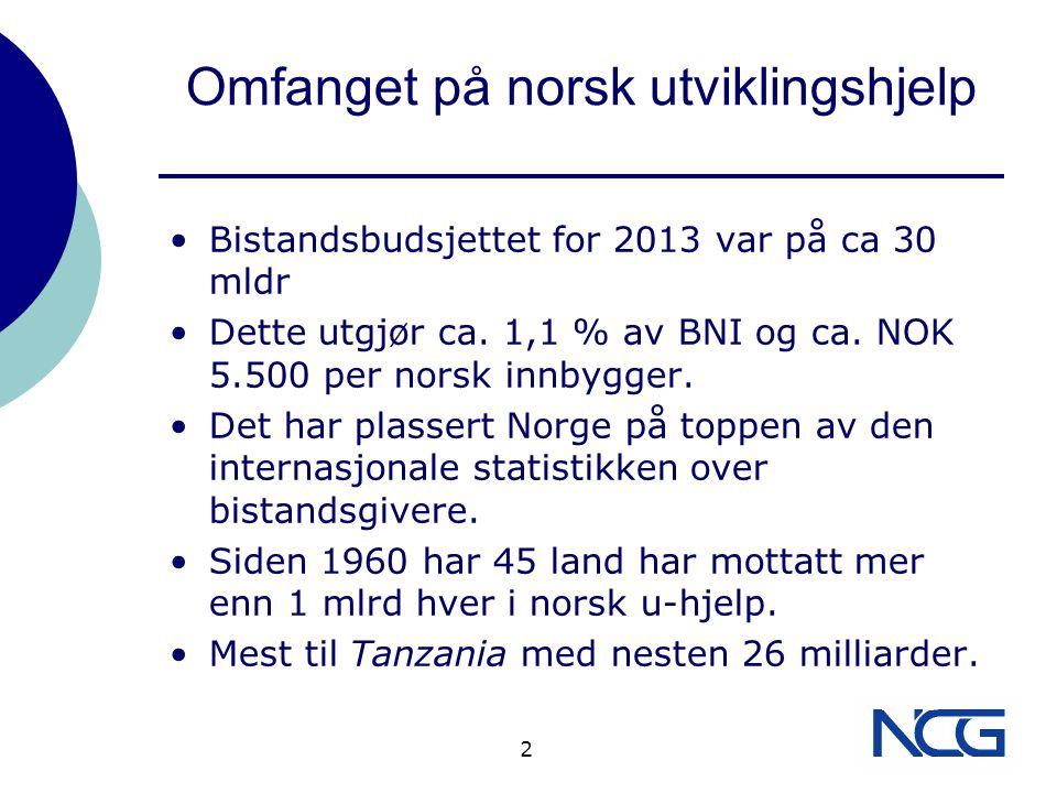 Omfanget på norsk utviklingshjelp Bistandsbudsjettet for 2013 var på ca 30 mldr Dette utgjør ca.
