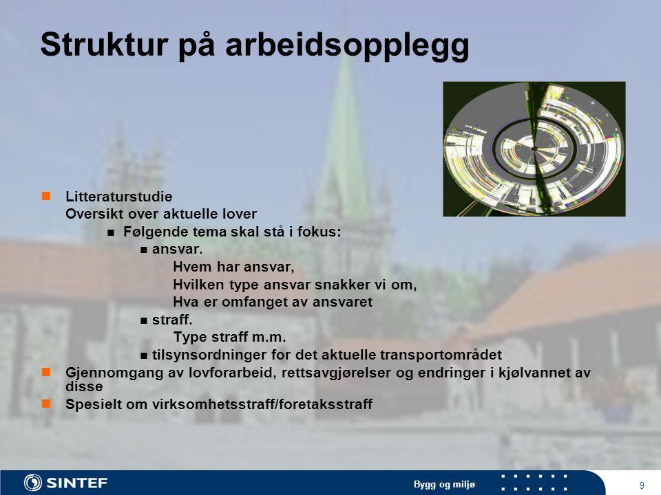 Bygg og miljø 10 Struktur på arbeidsopplegg, forts.