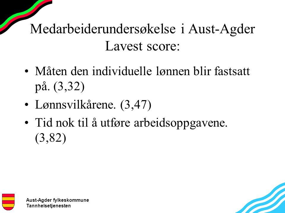 Aust-Agder fylkeskommune Tannhelsetjenesten Medarbeiderundersøkelse i Aust-Agder Lavest score: Måten den individuelle lønnen blir fastsatt på. (3,32)