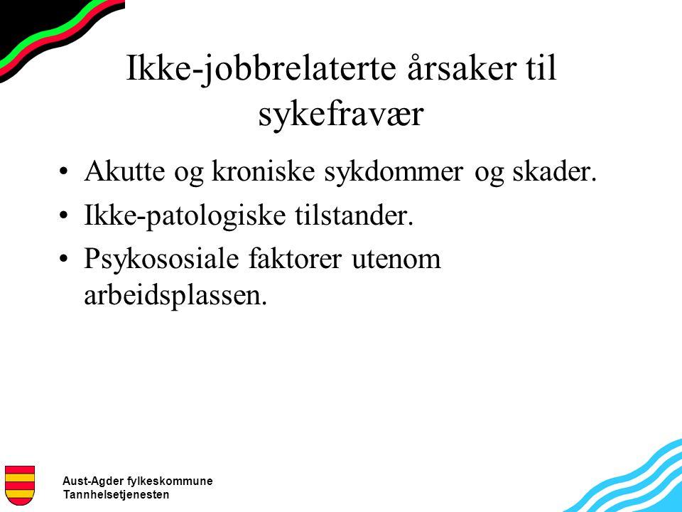 Aust-Agder fylkeskommune Tannhelsetjenesten Ikke-jobbrelaterte årsaker til sykefravær Akutte og kroniske sykdommer og skader. Ikke-patologiske tilstan