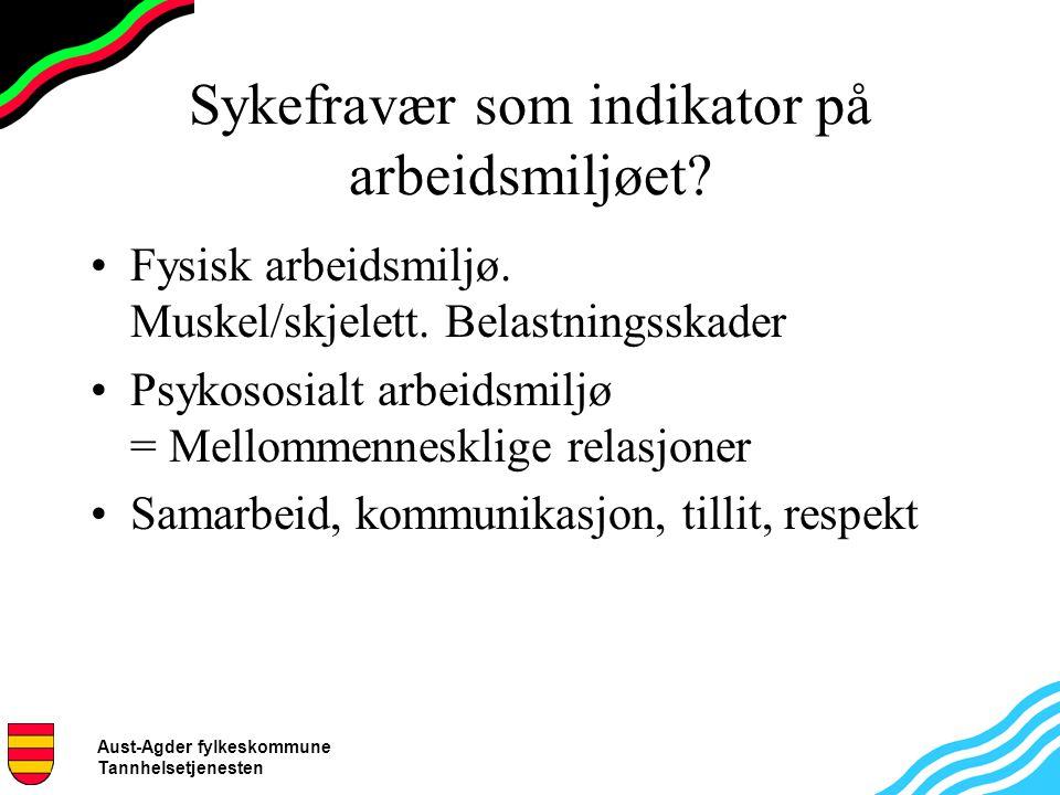Aust-Agder fylkeskommune Tannhelsetjenesten Sykefravær som indikator på arbeidsmiljøet? Fysisk arbeidsmiljø. Muskel/skjelett. Belastningsskader Psykos
