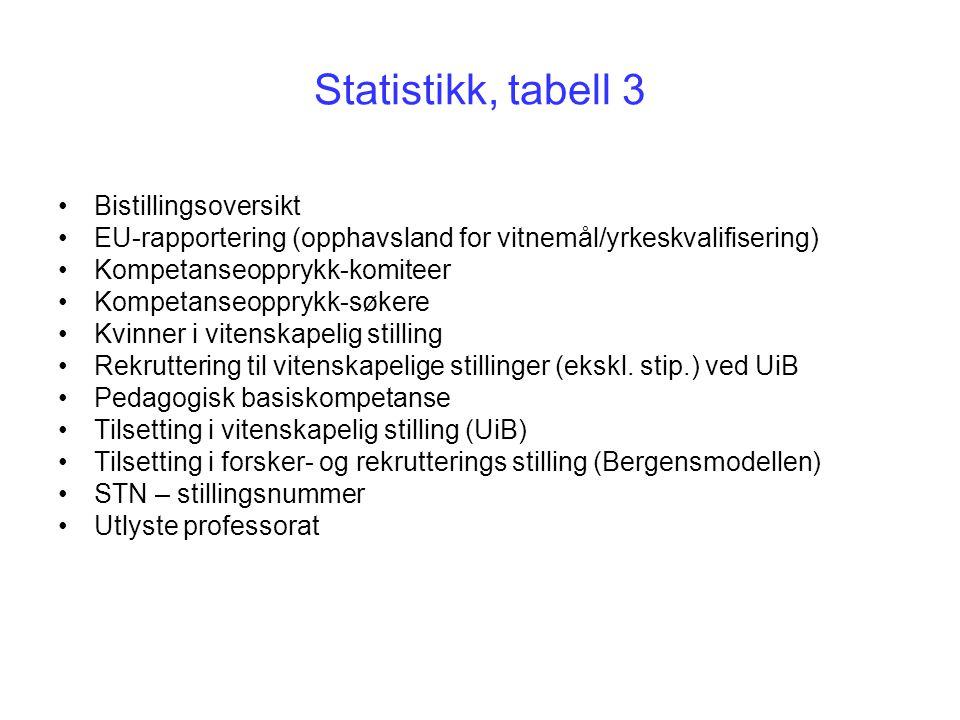 Statistikk, tabell 3 Bistillingsoversikt EU-rapportering (opphavsland for vitnemål/yrkeskvalifisering) Kompetanseopprykk-komiteer Kompetanseopprykk-sø