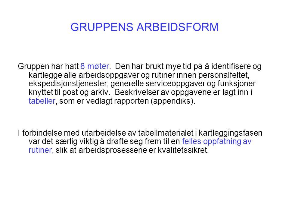 GRUPPENS ARBEIDSFORM Gruppen har hatt 8 møter. Den har brukt mye tid på å identifisere og kartlegge alle arbeidsoppgaver og rutiner innen personalfelt