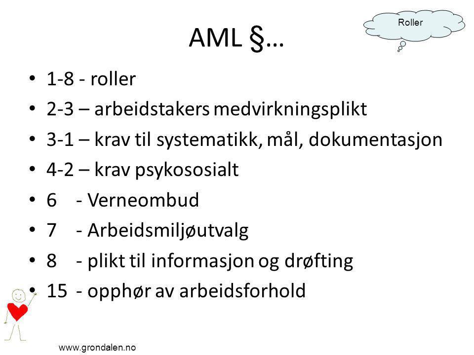 www.grondalen.no Roller AML §… 1-8 - roller 2-3 – arbeidstakers medvirkningsplikt 3-1 – krav til systematikk, mål, dokumentasjon 4-2 – krav psykososia